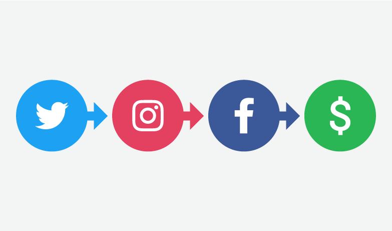 Geld durch soziales Netzwerk