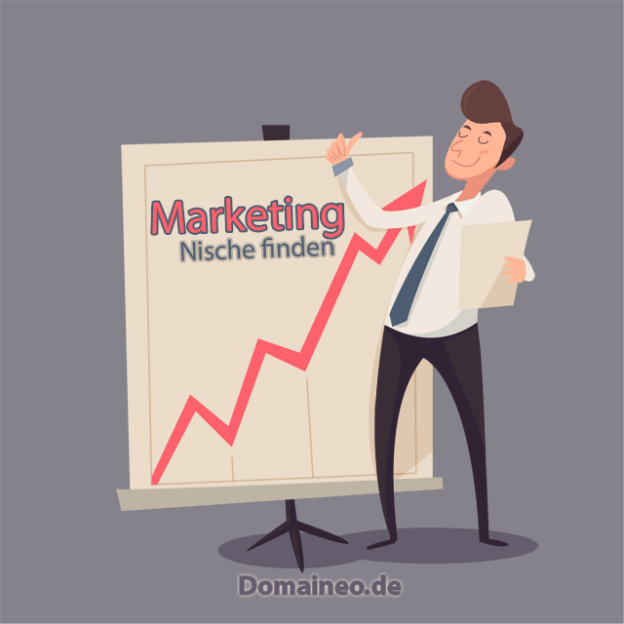 Nischen Marketing Methode