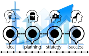 Tipps für eine gute Umsetzung Deiner Geschäftsidee